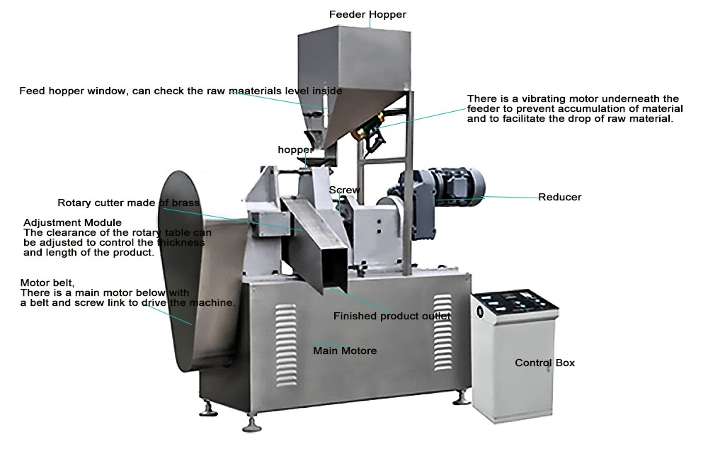 technical for kurkure manufacturing machine