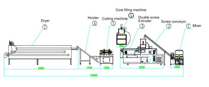 puffing making machine