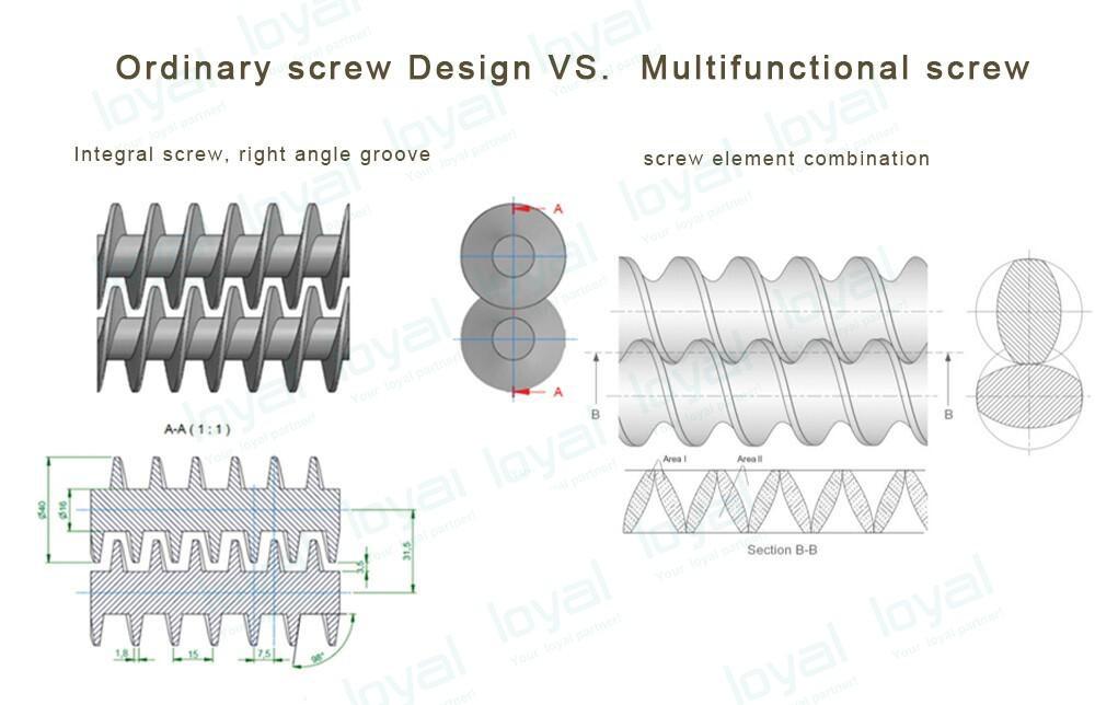 double screw extruder machine