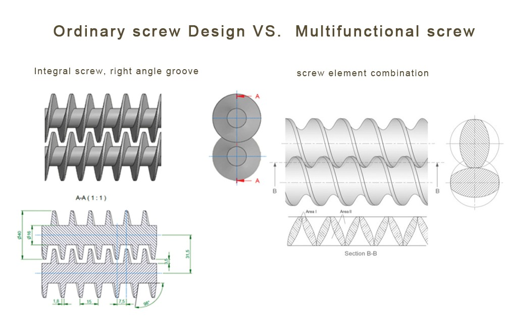 single screw extruder vs twin screw extruder