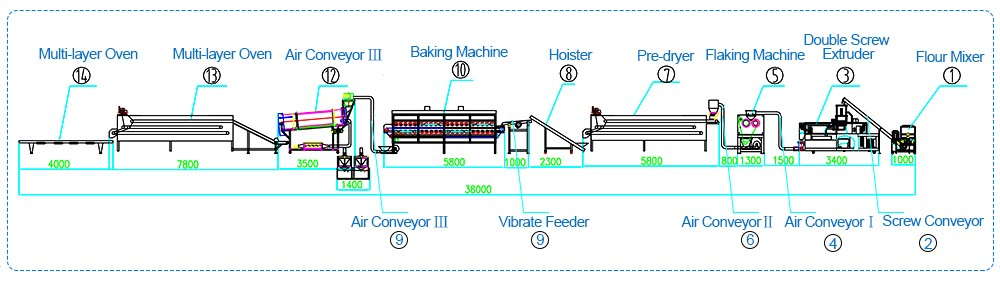 corn flakes making production line