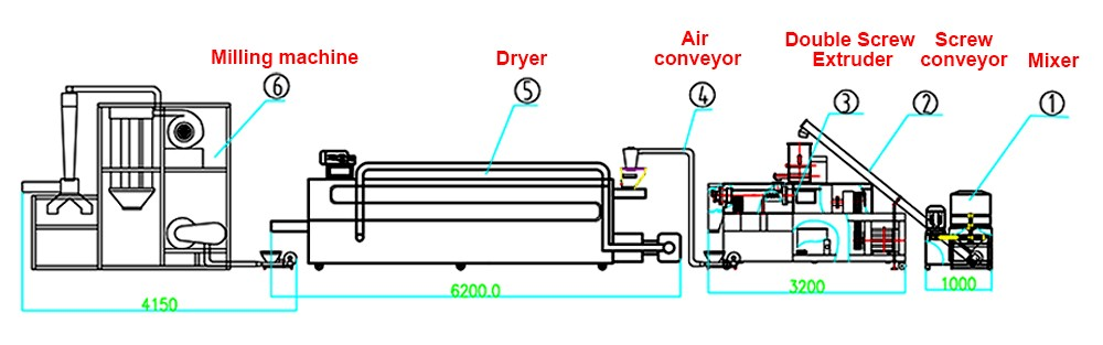 design for pregelatinized starch making machine