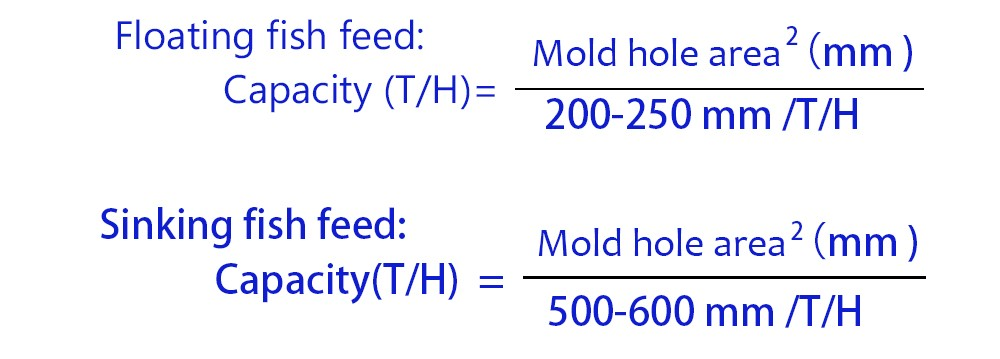 floating fish feed formula