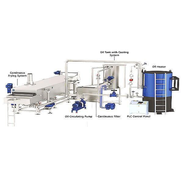 Automatic Deep fryer machine #4 image